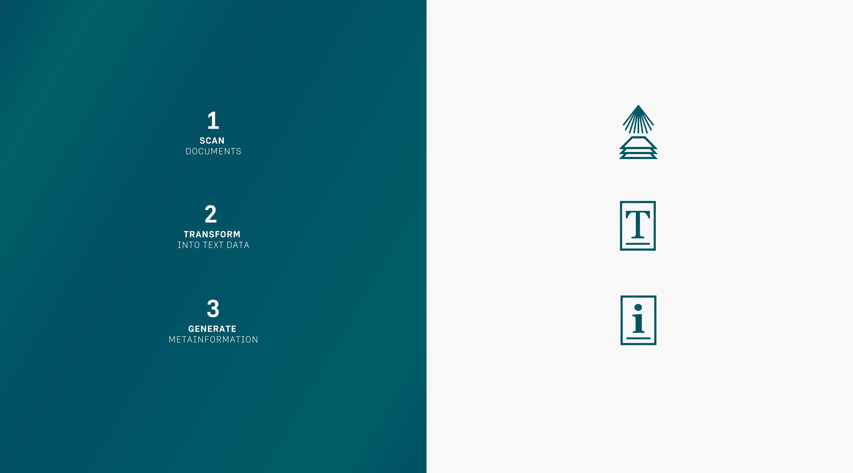 Leverton Corporate Design Icons Produktbeschreibung von Uthmöller und Partner